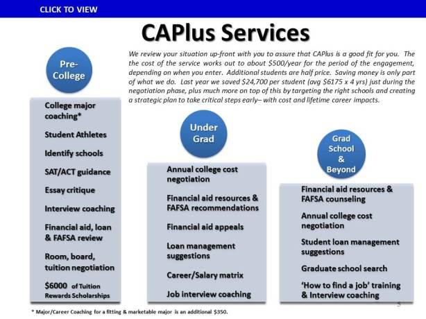 CAPLUS 3-TIER SERVICE